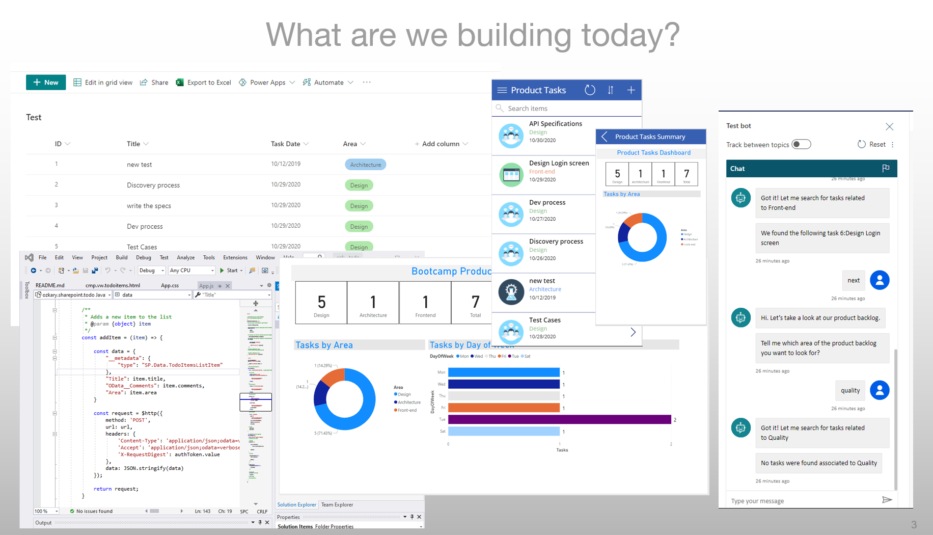 Microsoft 365 Platform by Oscar Garcia @ozkary